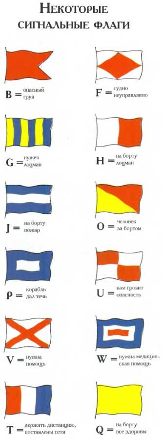 Некоторые сигнальные флаги